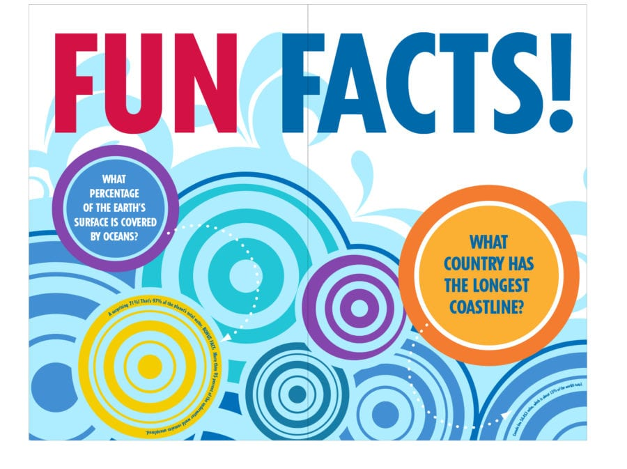 A poster labeled Fun Facts! with guessing games.